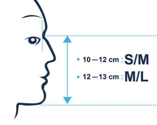 How To Choose The Size Of Your Easybreath Mask_3.jpg