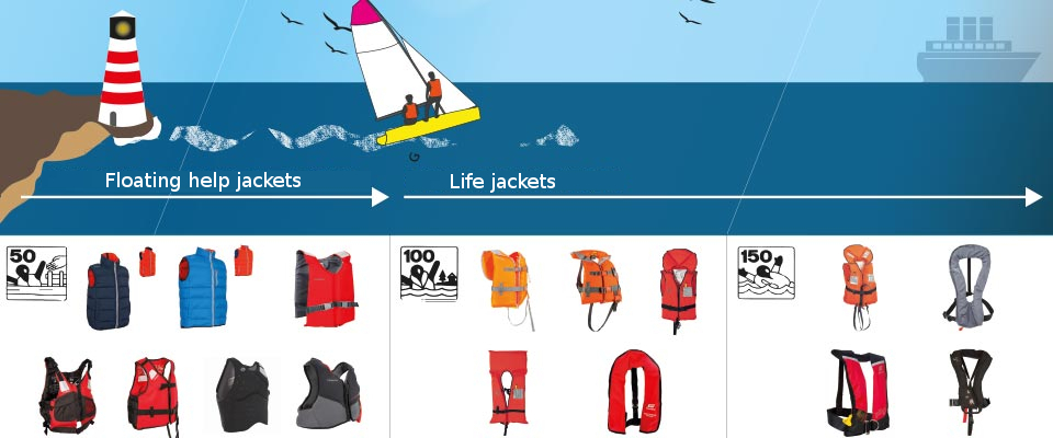How To Choose Your Life Jacket_2.jpg