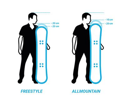 How To Choose Your Snowboard7.jpg