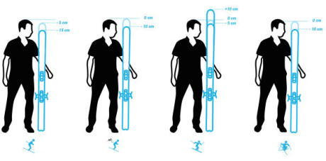 How To Choose Your Skis8.jpg