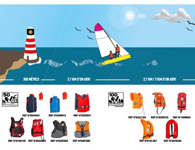 Buoyancy Vest2.png