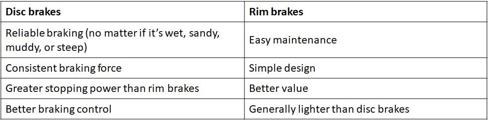Rim Brake Table3.png