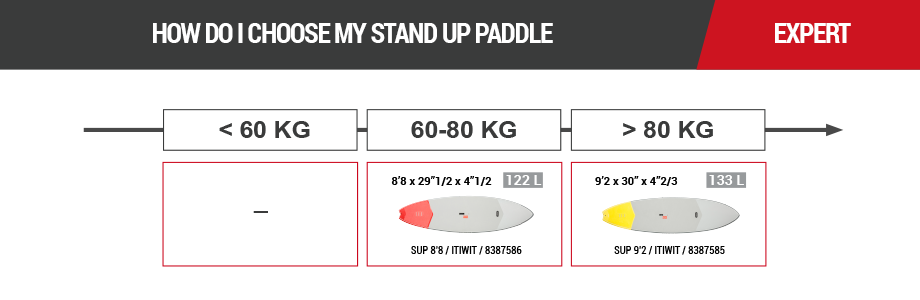 Stand Up Paddle Board8.png