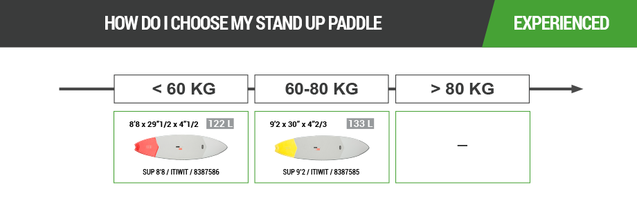 Stand Up Paddle Board10.png