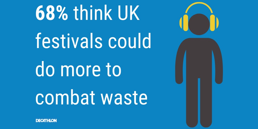68% Think Uk Festivals Could Do More To Combat Waste (1000 X 600 Px) (1).png